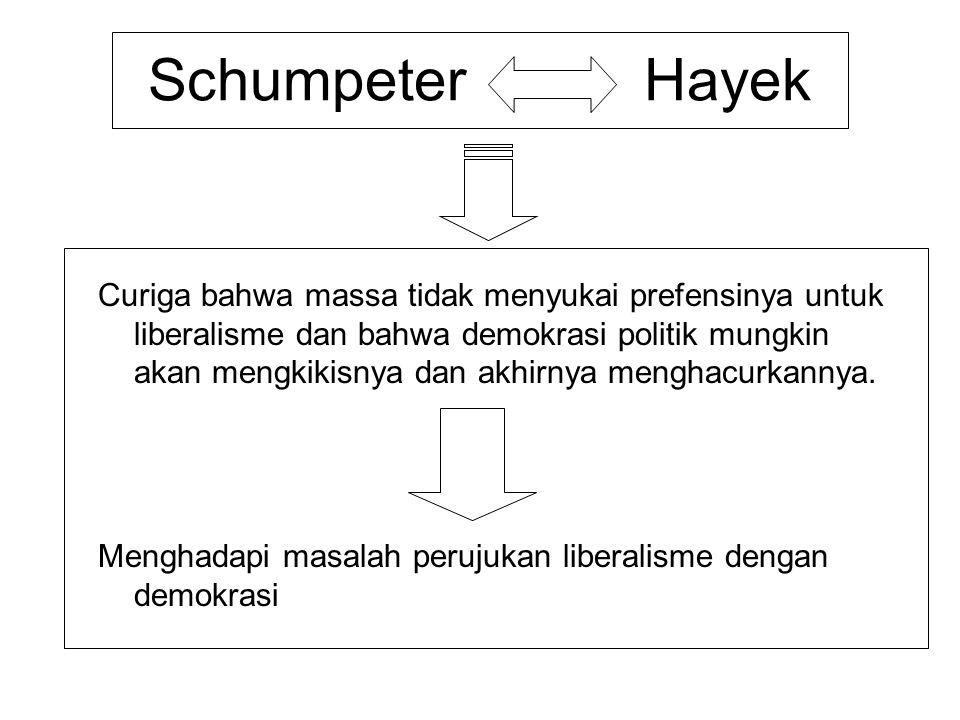 Schumpeter Hayek