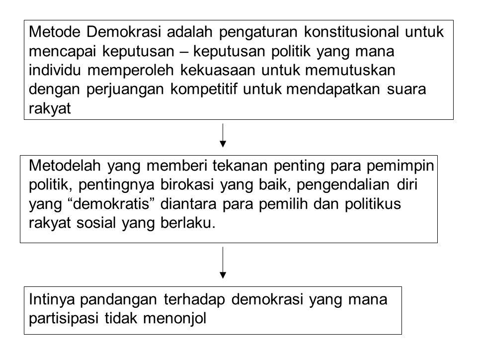 Metode Demokrasi adalah pengaturan konstitusional untuk mencapai keputusan – keputusan politik yang mana individu memperoleh kekuasaan untuk memutuskan dengan perjuangan kompetitif untuk mendapatkan suara rakyat Metodelah yang memberi tekanan penting para pemimpin politik, pentingnya birokasi yang baik, pengendalian diri yang demokratis diantara para pemilih dan politikus rakyat sosial yang berlaku.