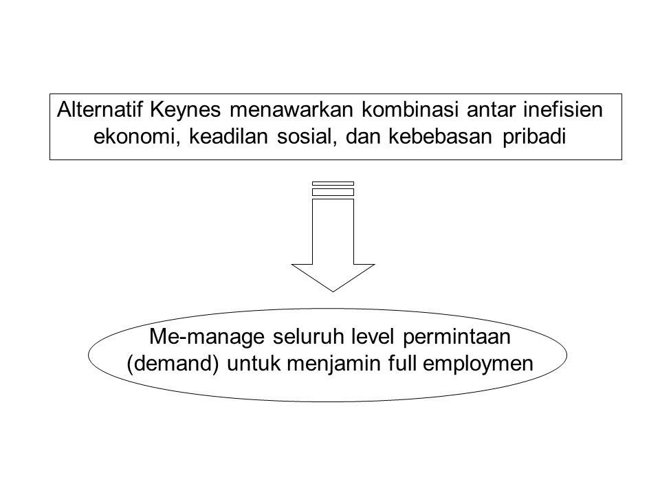 Alternatif Keynes menawarkan kombinasi antar inefisien ekonomi, keadilan sosial, dan kebebasan pribadi