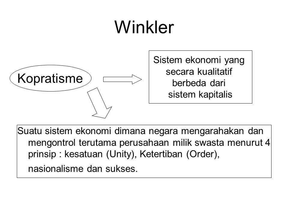Winkler Kopratisme Sistem ekonomi yang secara kualitatif berbeda dari