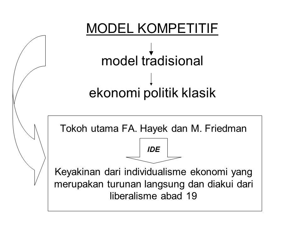 MODEL KOMPETITIF model tradisional ekonomi politik klasik