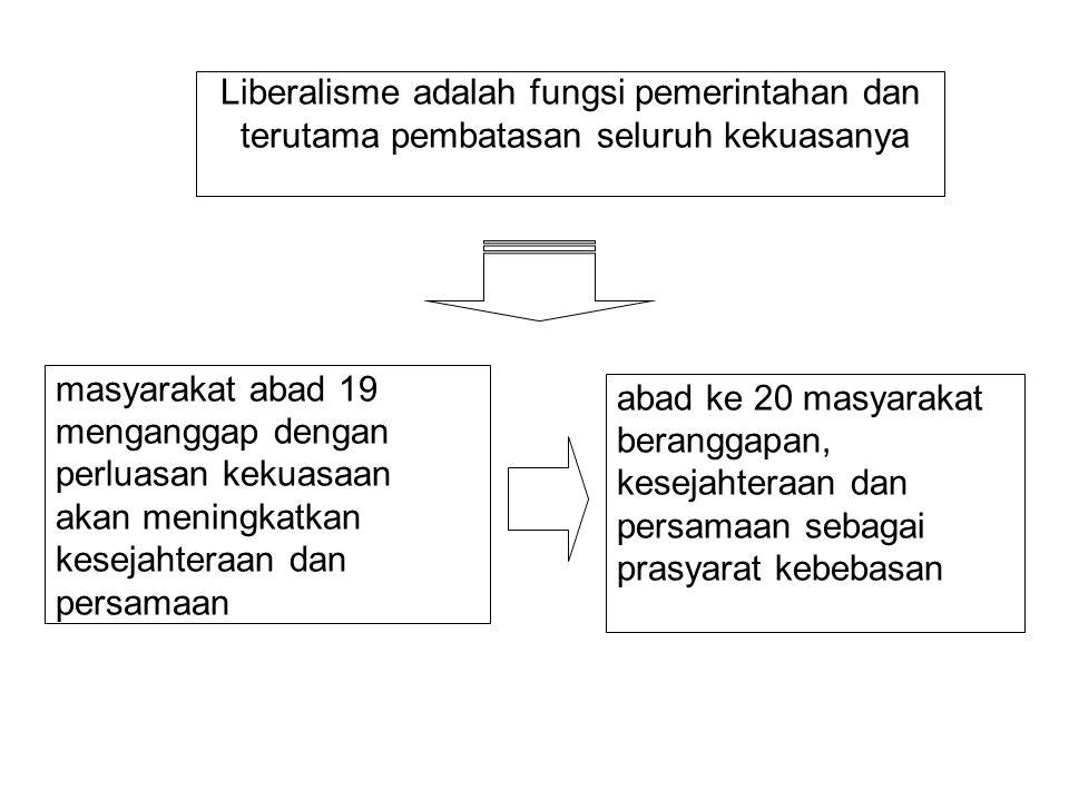 Liberalisme adalah fungsi pemerintahan dan