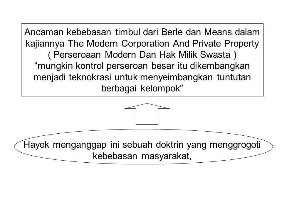 the modern corporation and private property pdf