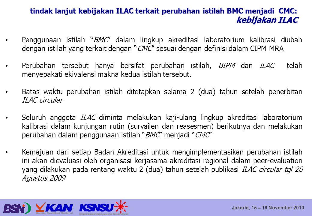 tindak lanjut kebijakan ILAC terkait perubahan istilah BMC menjadi CMC: