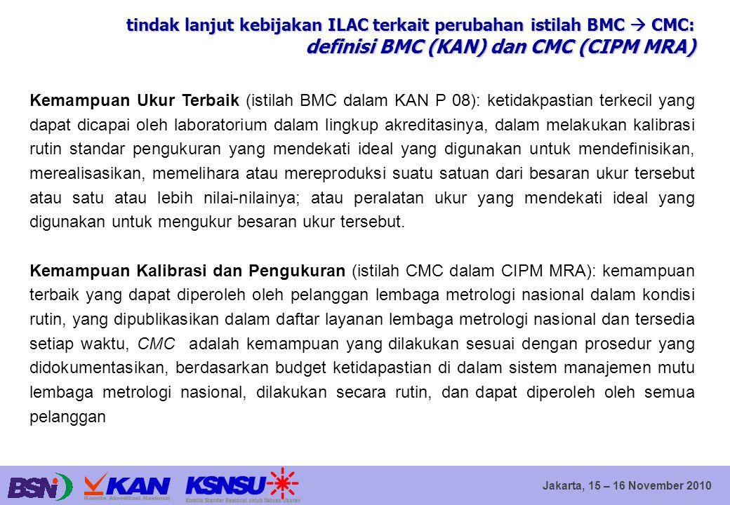 definisi BMC (KAN) dan CMC (CIPM MRA)