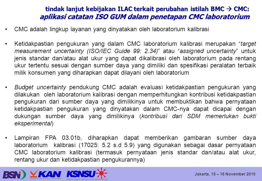 aplikasi catatan ISO GUM dalam penetapan CMC laboratorium