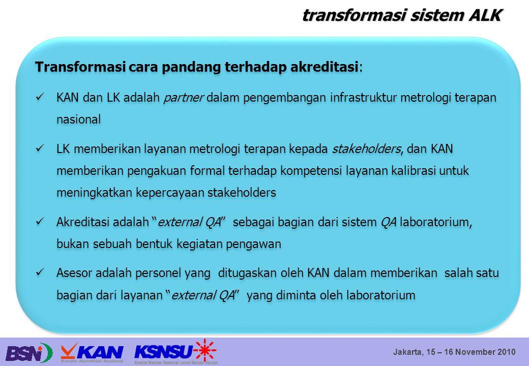transformasi sistem ALK