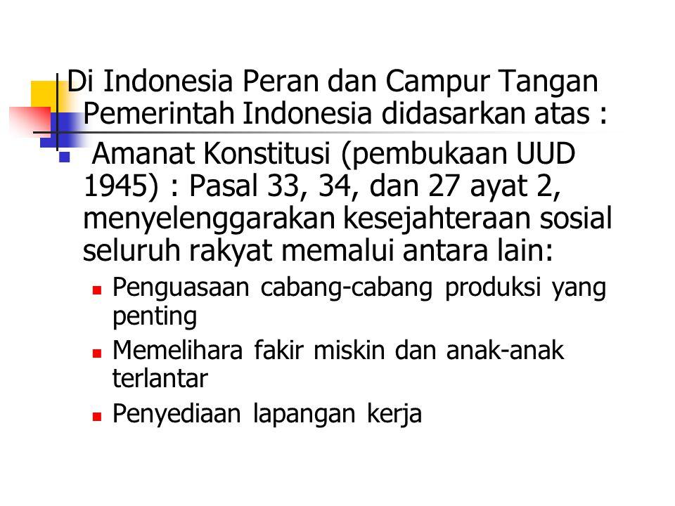 Di Indonesia Peran dan Campur Tangan Pemerintah Indonesia didasarkan atas :