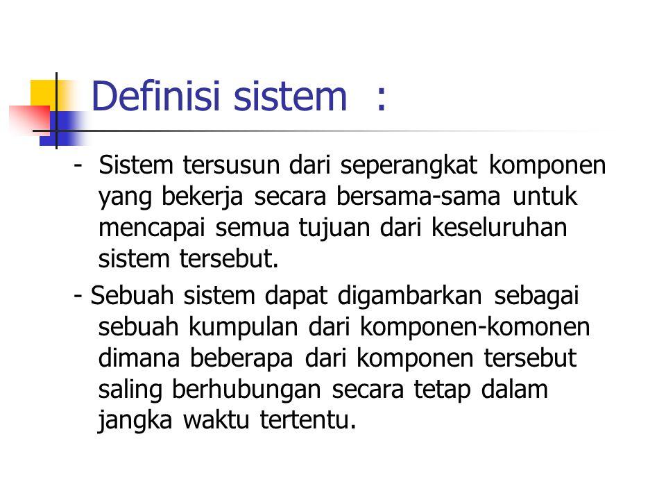 Definisi sistem :