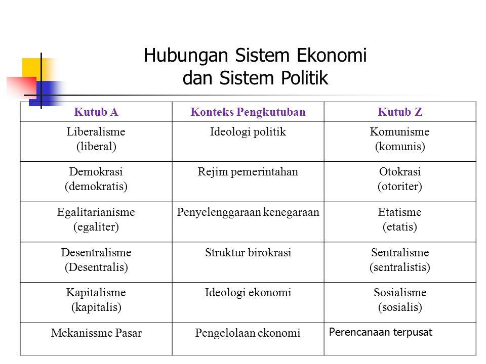 Hubungan Sistem Ekonomi dan Sistem Politik