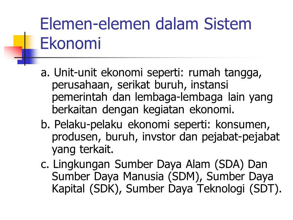 Elemen-elemen dalam Sistem Ekonomi