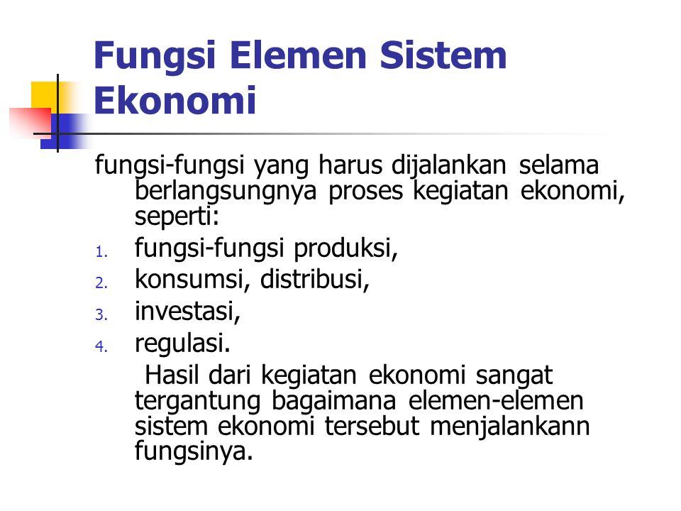 Fungsi Elemen Sistem Ekonomi