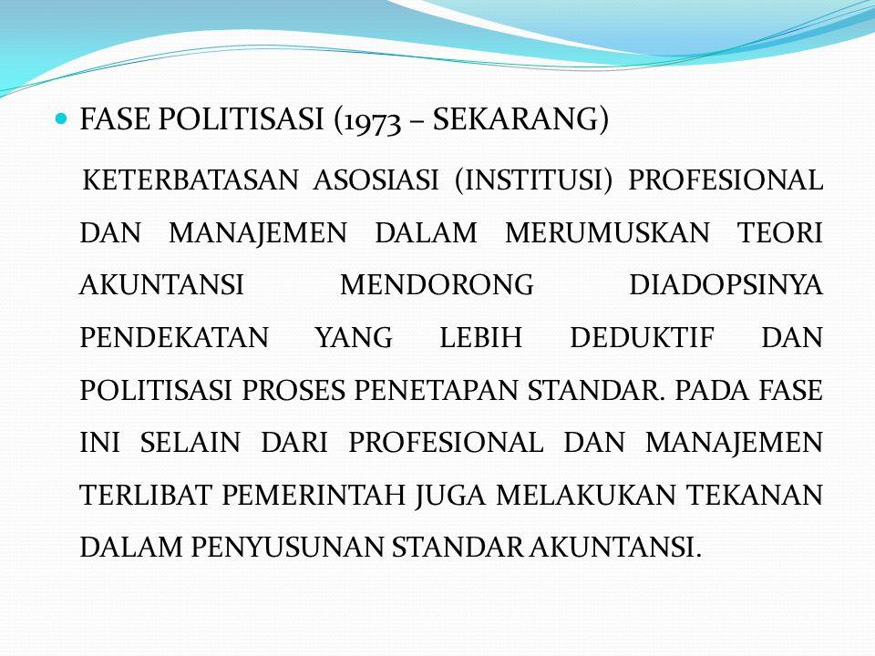 FASE POLITISASI (1973 – SEKARANG)