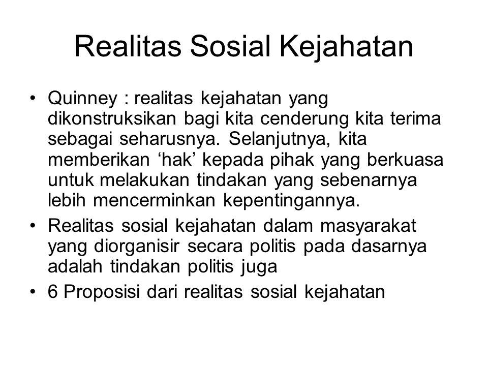 Realitas Sosial Kejahatan