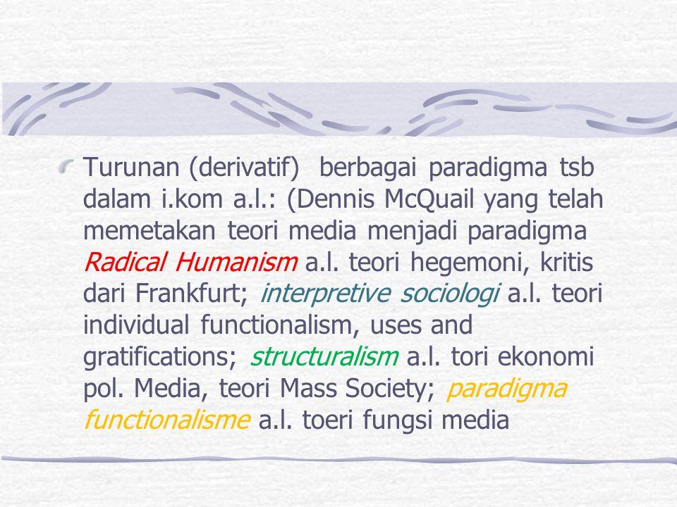 Turunan (derivatif) berbagai paradigma tsb dalam i. kom a. l