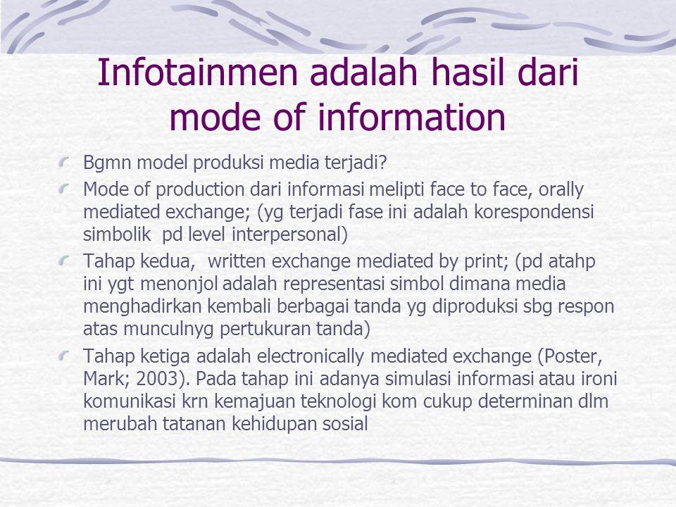 Infotainmen adalah hasil dari mode of information