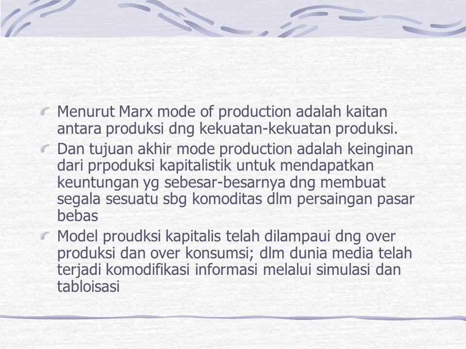 Menurut Marx mode of production adalah kaitan antara produksi dng kekuatan-kekuatan produksi.