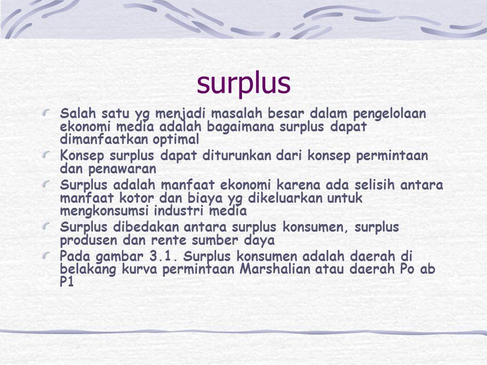 surplus Salah satu yg menjadi masalah besar dalam pengelolaan ekonomi media adalah bagaimana surplus dapat dimanfaatkan optimal.