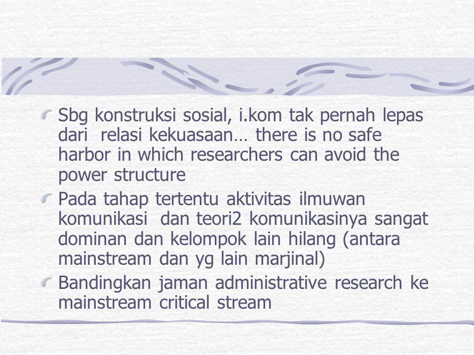 Sbg konstruksi sosial, i