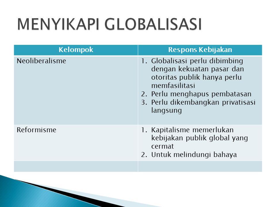 MENYIKAPI GLOBALISASI