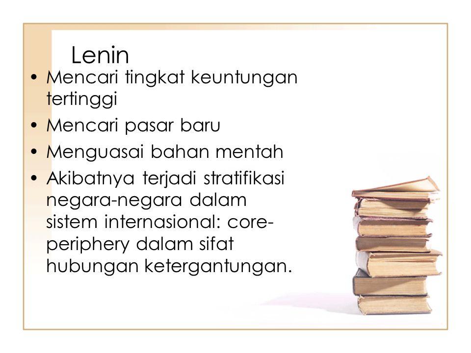 Lenin Mencari tingkat keuntungan tertinggi Mencari pasar baru