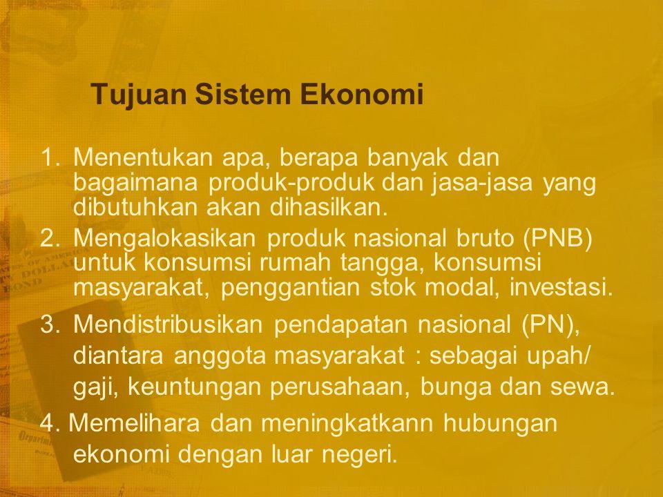 Tujuan Sistem Ekonomi Menentukan apa, berapa banyak dan bagaimana produk-produk dan jasa-jasa yang dibutuhkan akan dihasilkan.