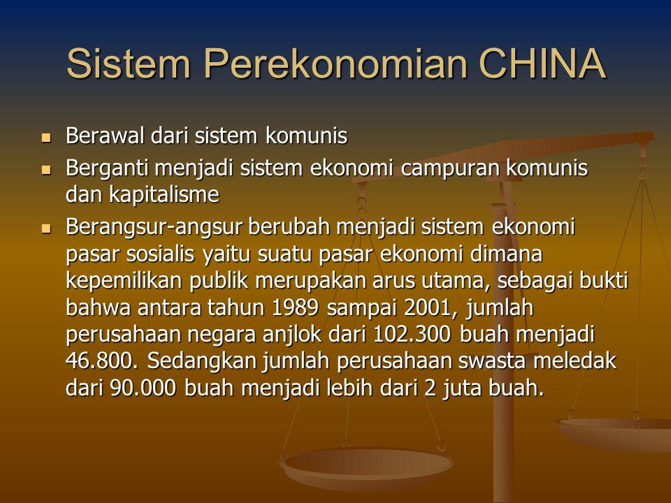 Sistem Perekonomian CHINA