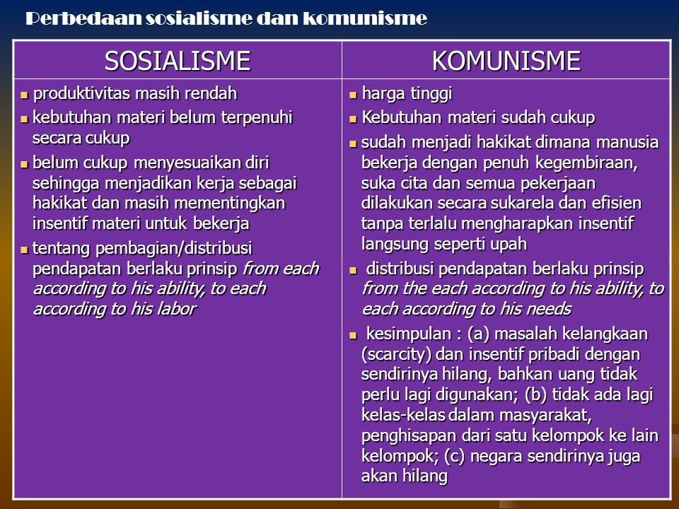 SOSIALISME KOMUNISME Perbedaan sosialisme dan komunisme