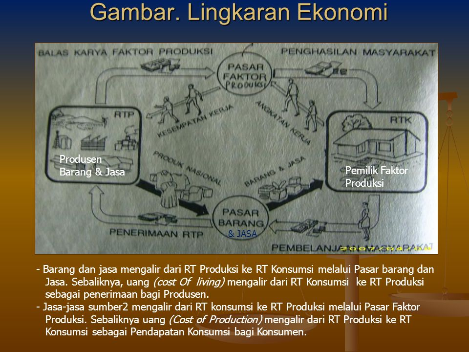 Gambar. Lingkaran Ekonomi