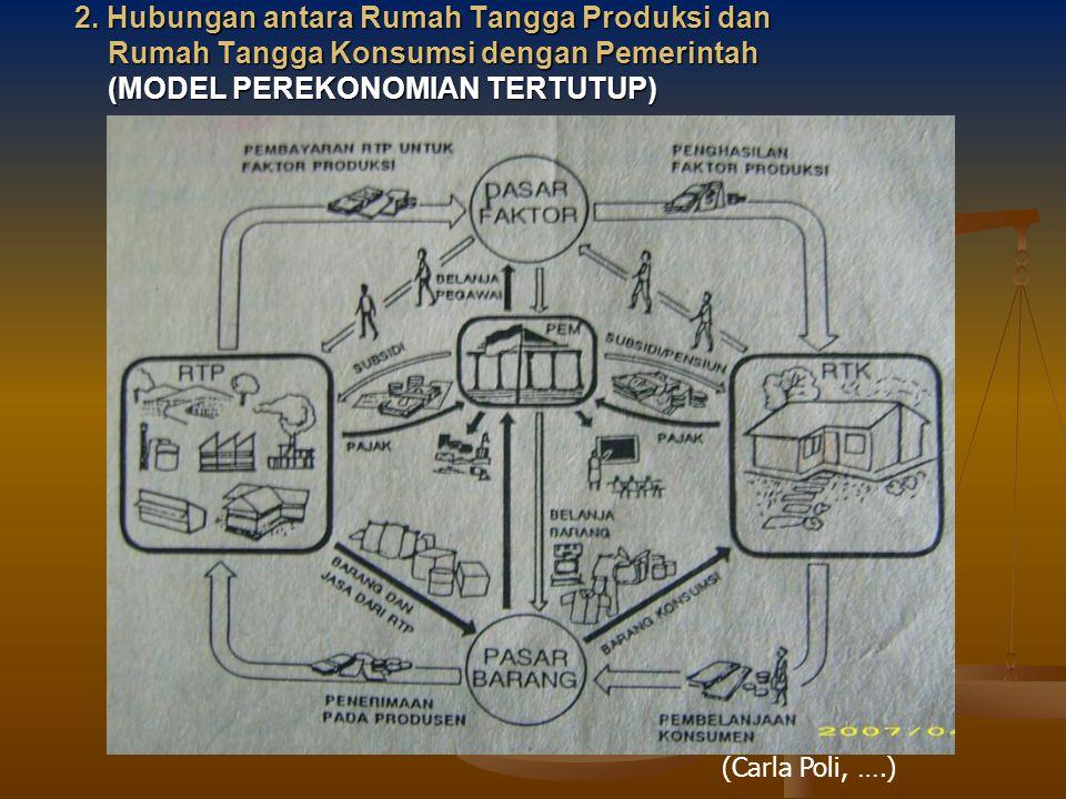 2. Hubungan antara Rumah Tangga Produksi dan Rumah Tangga Konsumsi dengan Pemerintah (MODEL PEREKONOMIAN TERTUTUP)