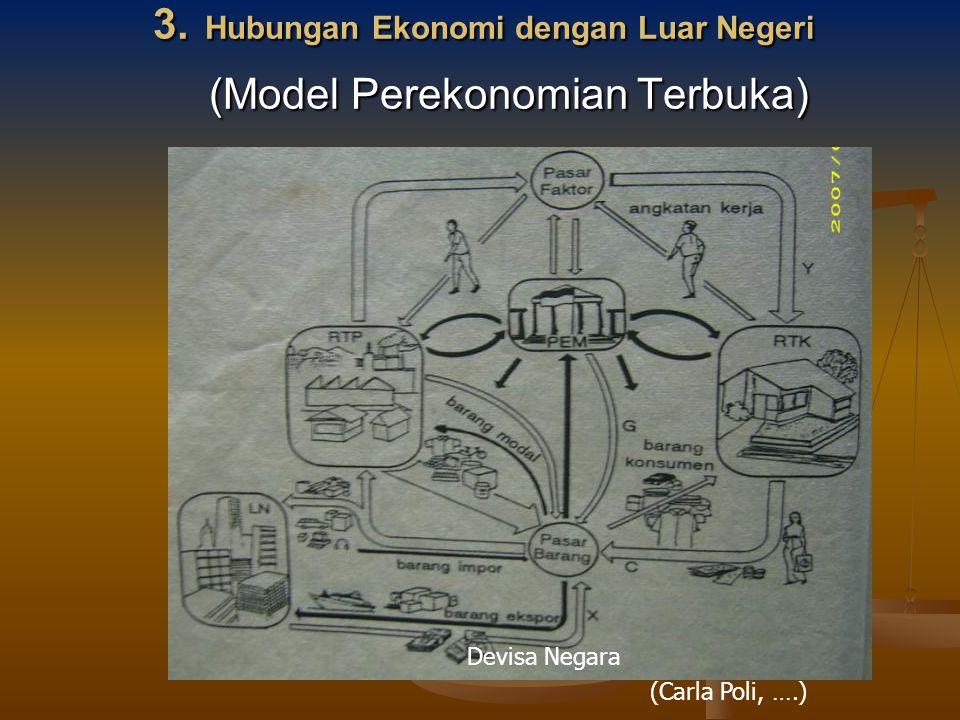 3. Hubungan Ekonomi dengan Luar Negeri (Model Perekonomian Terbuka)