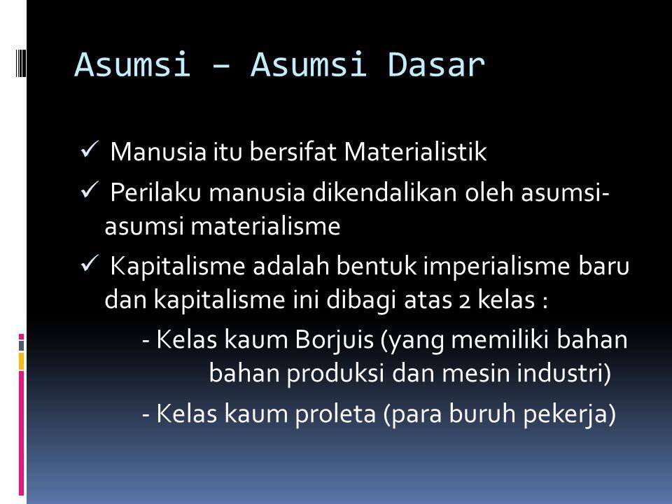 Asumsi – Asumsi Dasar Manusia itu bersifat Materialistik