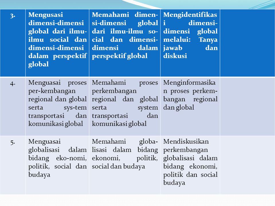 3. Mengusasi dimensi-dimensi global dari ilmu-ilmu social dan dimensi-dimensi dalam perspektif global.