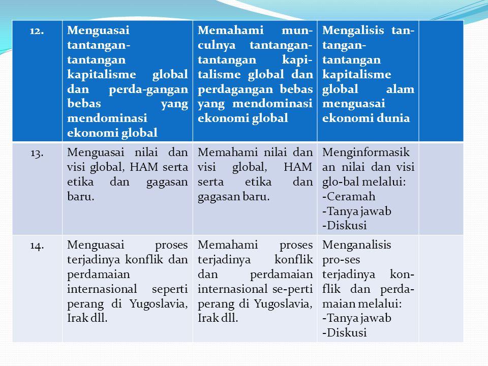 12. Menguasai tantangan-tantangan kapitalisme global dan perda-gangan bebas yang mendominasi ekonomi global.