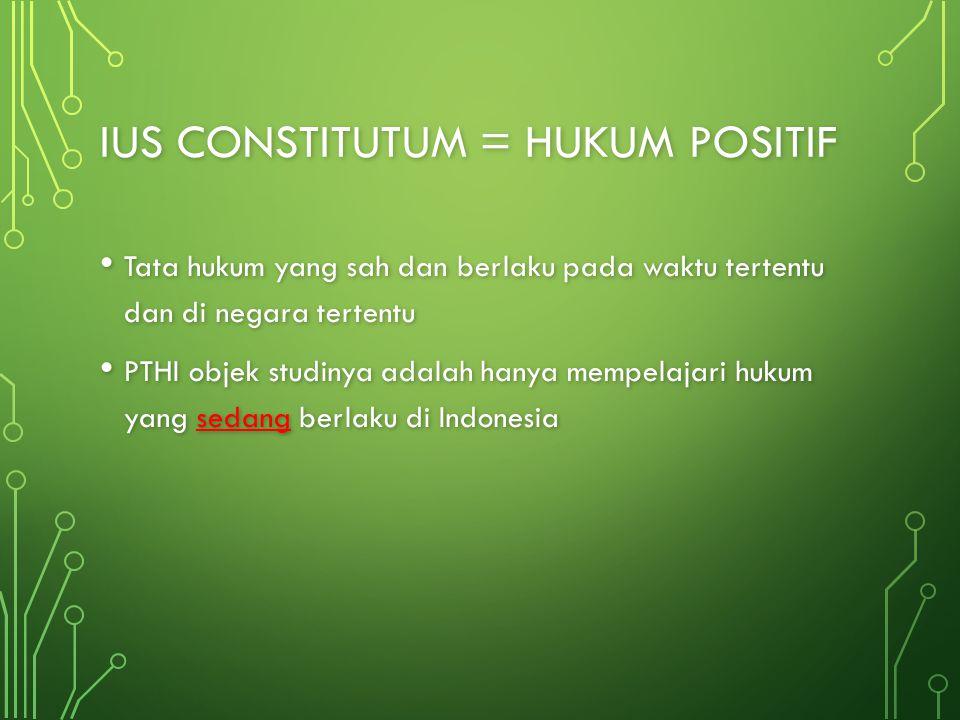Ius constitutum = Hukum Positif