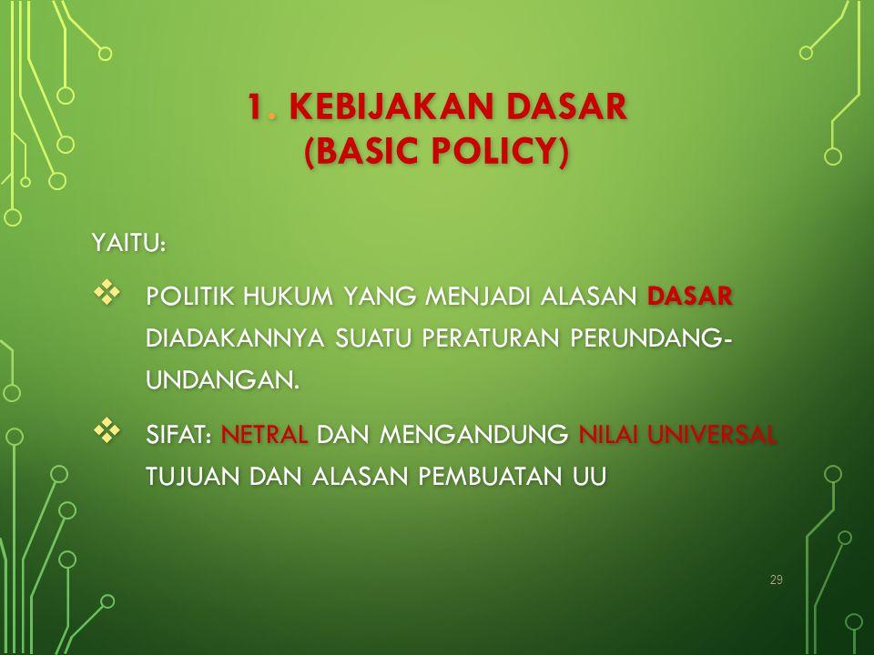1. KEBIJAKAN DASAR (BASIC POLICY)