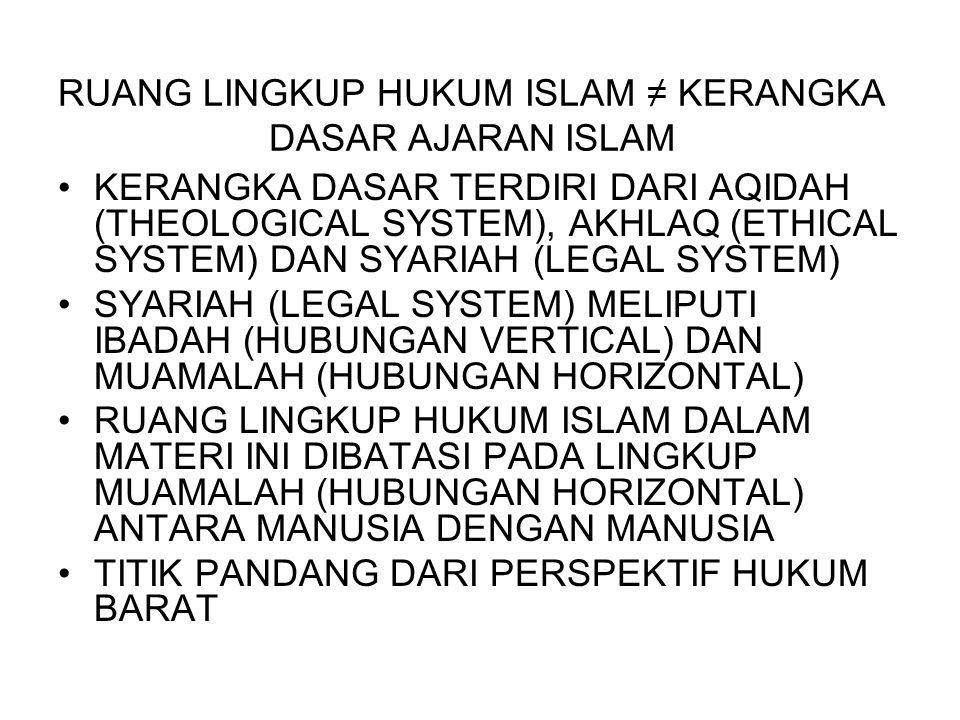RUANG LINGKUP HUKUM ISLAM ≠ KERANGKA DASAR AJARAN ISLAM