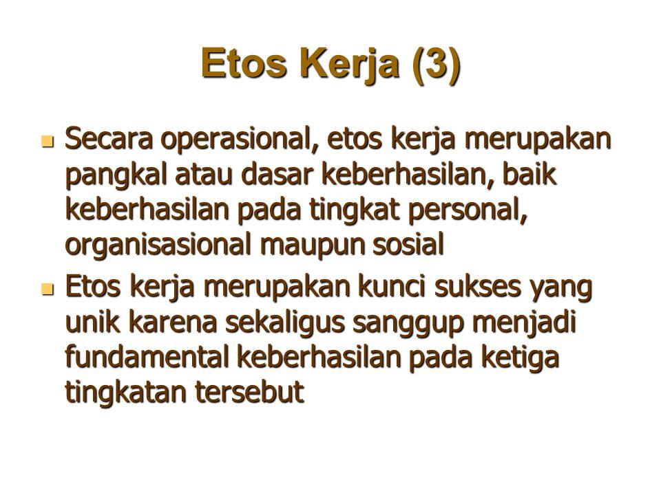 Etos Kerja (3)