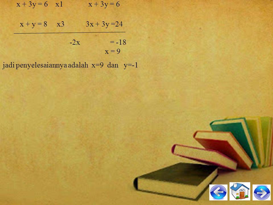 x + 3y = 6 x1 x + 3y = 6 x + y = 8 x3 3x + 3y =24. -2x = -18. x = 9.