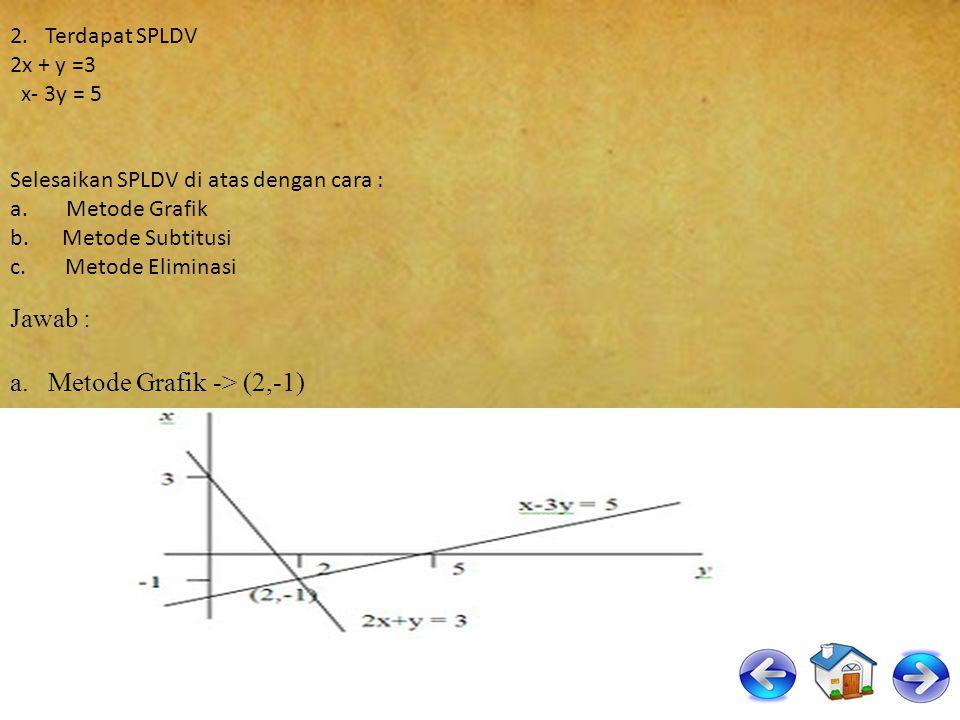 a. Metode Grafik -> (2,-1)