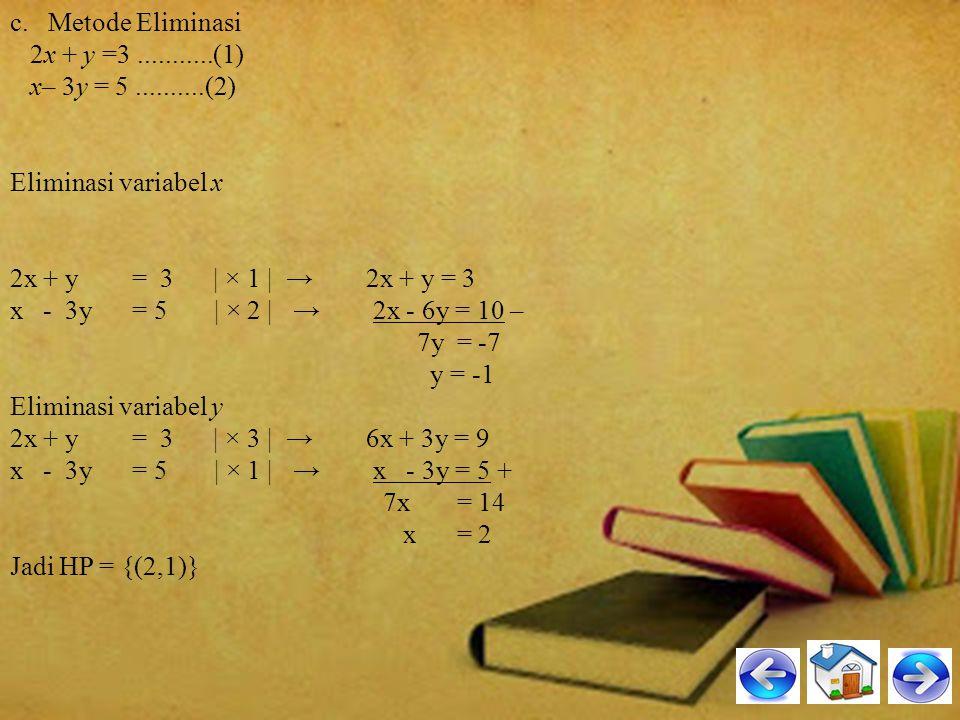 c. Metode Eliminasi 2x + y =3 ...........(1) x– 3y = 5 ..........(2) Eliminasi variabel x