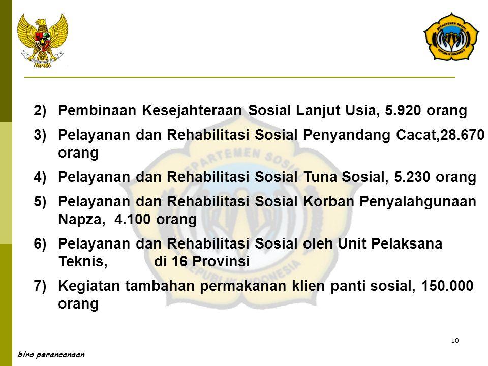 Pembinaan Kesejahteraan Sosial Lanjut Usia, 5.920 orang
