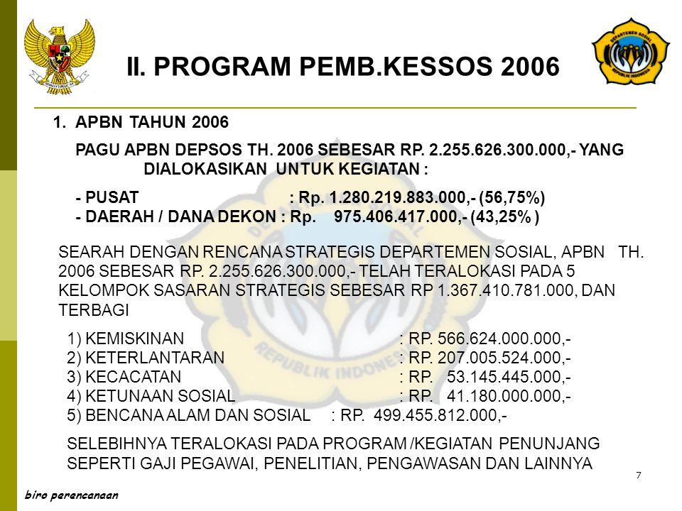 II. PROGRAM PEMB.KESSOS 2006 1. APBN TAHUN 2006