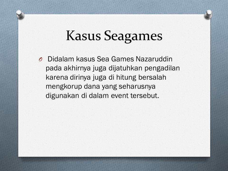 Kasus Seagames