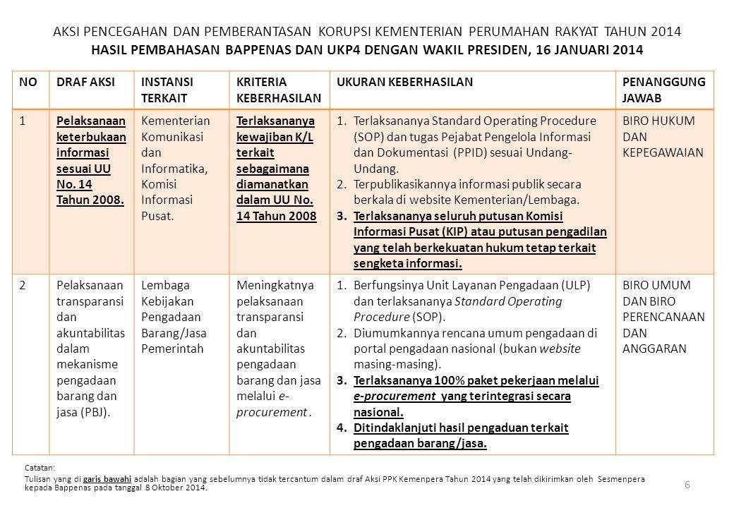 AKSI PENCEGAHAN DAN PEMBERANTASAN KORUPSI KEMENTERIAN PERUMAHAN RAKYAT TAHUN 2014 HASIL PEMBAHASAN BAPPENAS DAN UKP4 DENGAN WAKIL PRESIDEN, 16 JANUARI 2014
