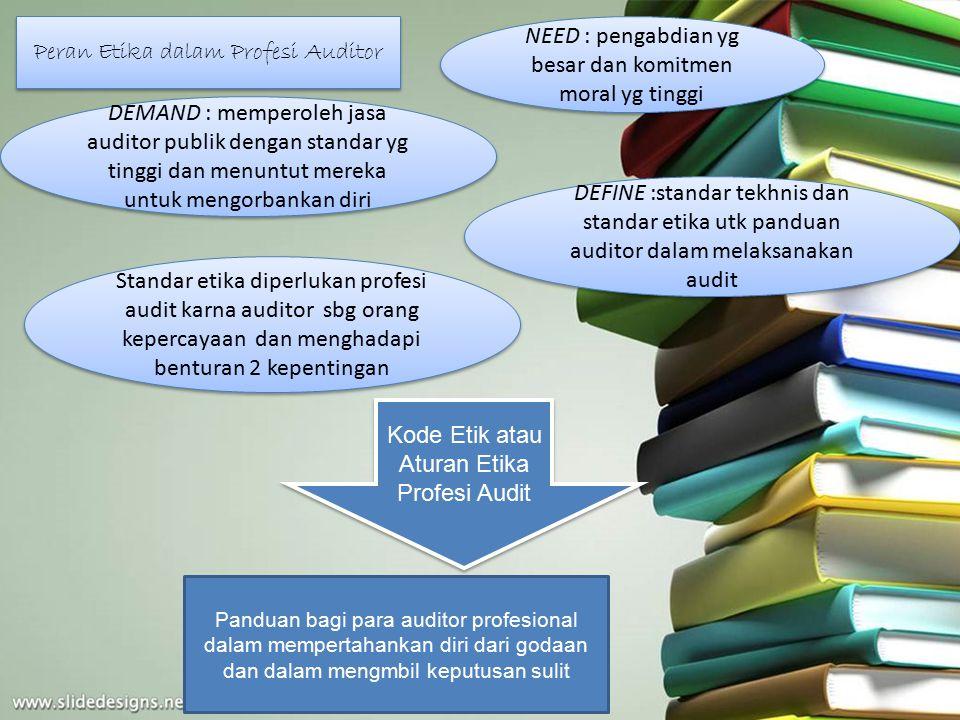 Peran Etika dalam Profesi Auditor