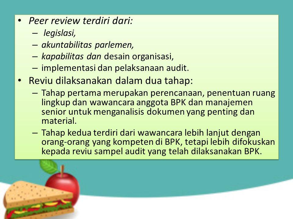 Peer review terdiri dari: