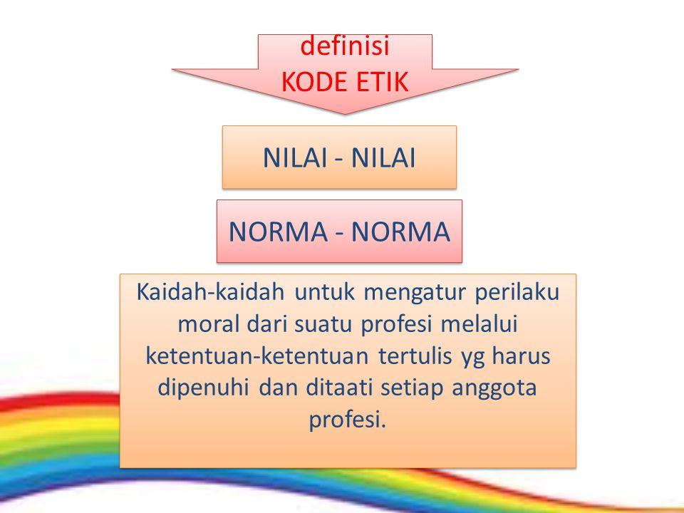 definisi KODE ETIK NILAI - NILAI NORMA - NORMA