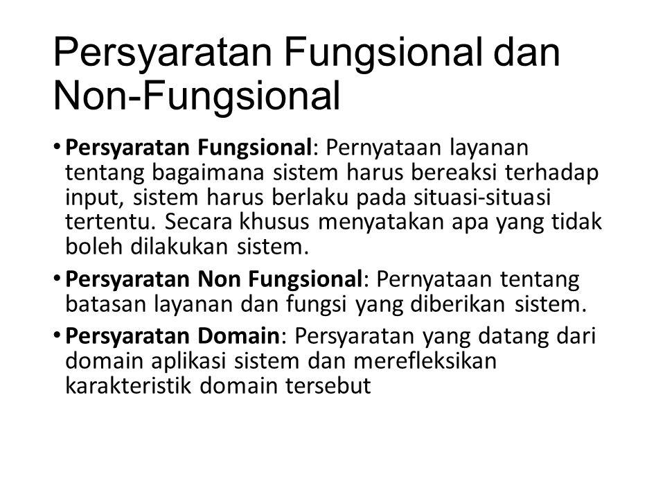 Persyaratan Fungsional dan Non-Fungsional