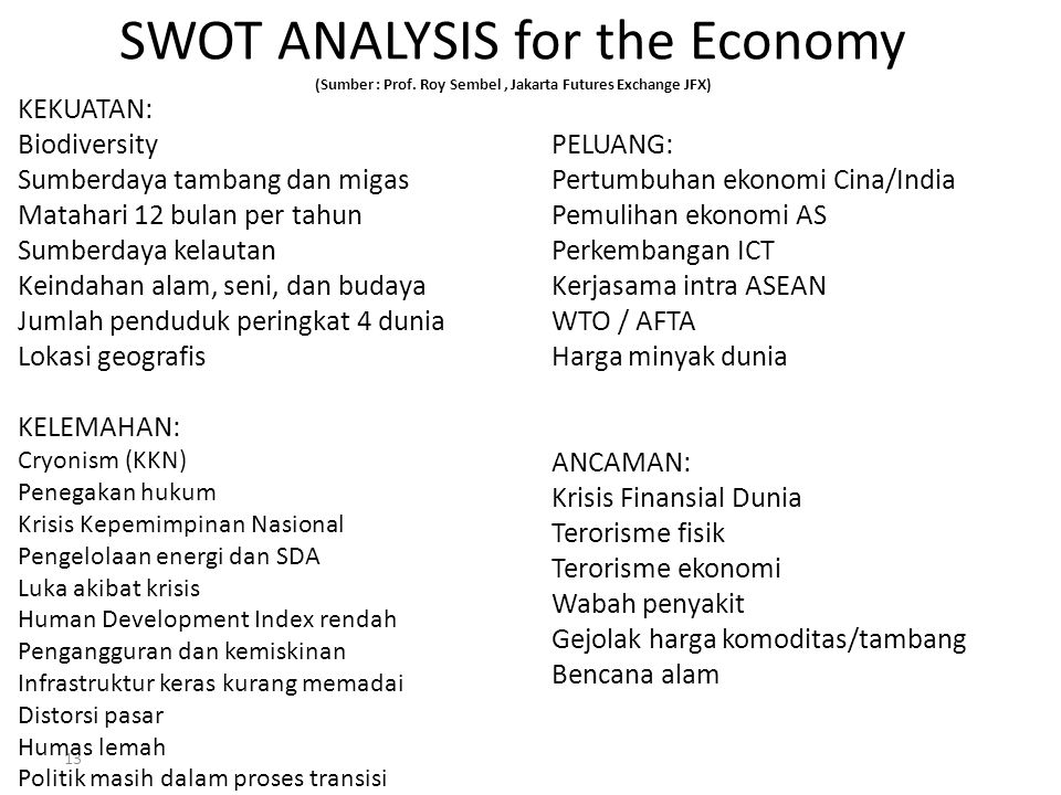 SWOT ANALYSIS for the Economy (Sumber : Prof